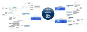 Plan de acciones_Auditoria