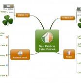 San Patricio Mind Map: En donde festejarlo?