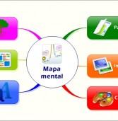 ¿Cómo realizar un Mapa Mental?