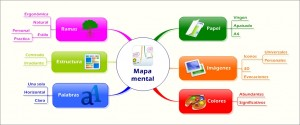 Mind Mapping ESP_NON (2)