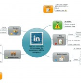 Use Linked In para hacer crecer su negocio