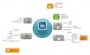 Use Linked In to increase your business.