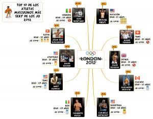 El top 10 de las atletas más sexy de los juegos olímpicos 2012 (masculino) 2