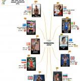 El top 10 de las atletas FEMENINAS más sexy de los JO 2012 !