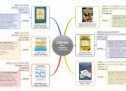 Libros sobre Mapas Mentales