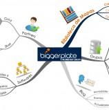 BiggerPlate : La biblioteca de mapas