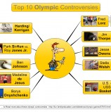 Olympic Games : Top 10 controversies