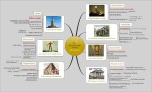 mapa mental, mind mapping, mindmapping, 7 maravillas del mundo antiguo