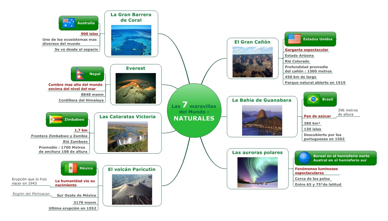 las 7 maravillas naturales del mundo, mapamental, mind mapping, mind, mapping, mindmap, map, signos, mindjet, mindmanager, mindmanager2012