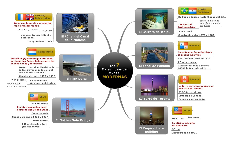 las 7 maravillas modernas del mundo, mapamental, mind mapping, mind, mapping, mindmap, map, signos, mindjet, mindmanager, mindmanager2012