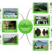Las 7 NUEVAS Maravillas NATURALES del Mundo !