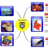 #MapTheWorld: siguiente parada … COLOMBIA !