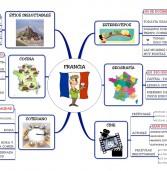#MapTheWorld: una escala en FRANCIA !