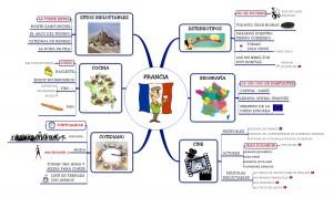 FRANCIA (MASUCCI Franco's conflicted copy 2012-11-01)