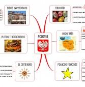 #MapTheWorld : sigue este semana con este pequeño país, POLONIA !