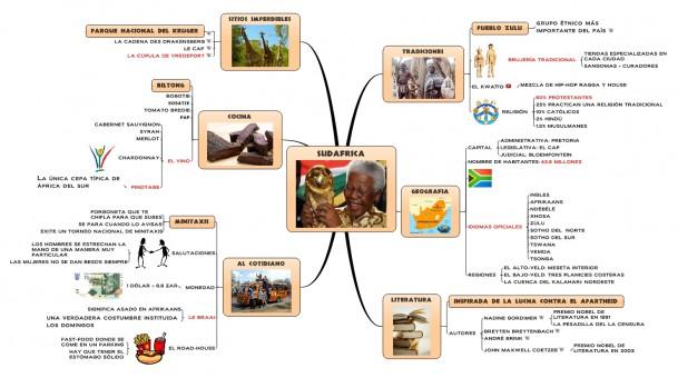#MapTheWorld: nuestra última parada en SUDÁFRICA !