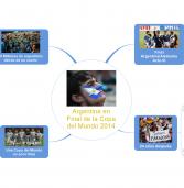 #MappingNews – Argentina en la final de la copa del mundo 2014