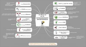 15 Ways to be an Extraordinary Entrepreneur