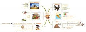 mapamental, mind mapping, mind, mapping, mindmap, map, signos, mindjet, mindmanager, mindmanager2012, viaje, méxico