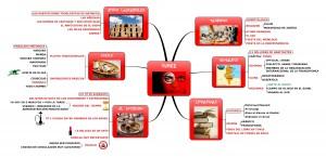 carte heuristique, carte, heuristique, mindmapping, mind mapping, mind, mapping, mindmap, map, signos, mindjet, mindmanager, mindmanager2012, Túnez, viaje